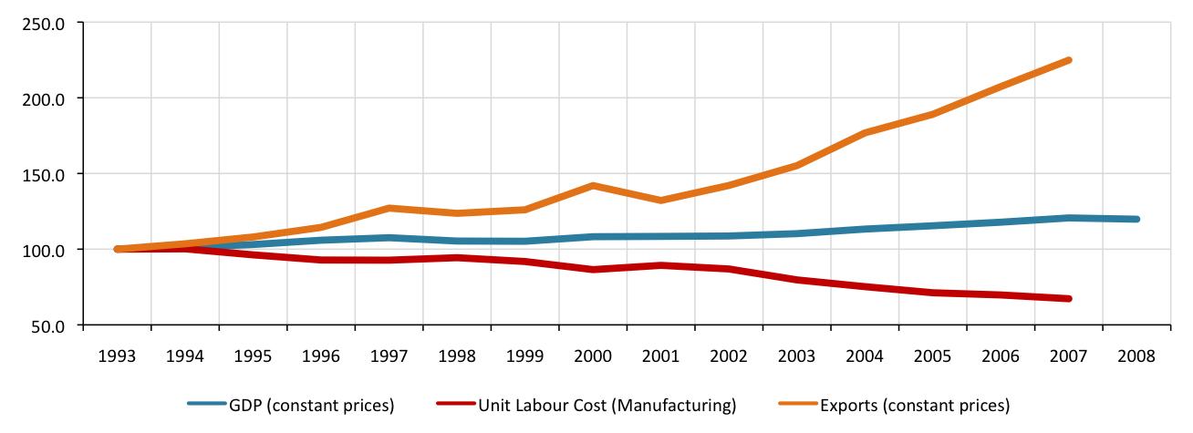 Los Salarios en Japón. ¿Una Lección para España?