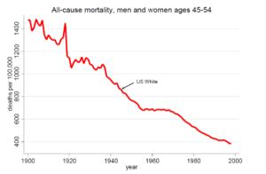 Covid-19 y desigualdad según Angus Deaton