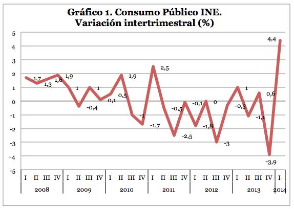 """La """"normalidad"""" en el ajuste fiscal"""