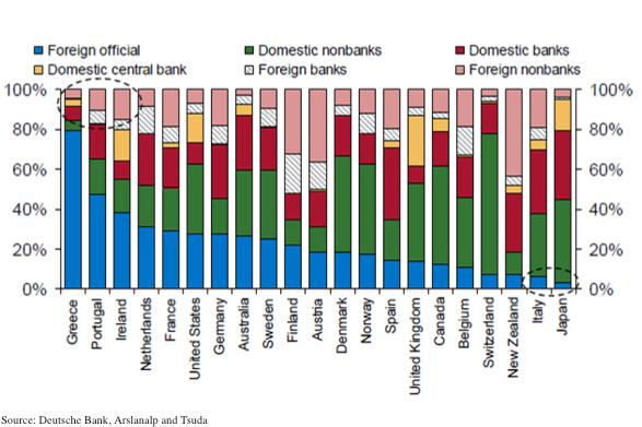 La deuda es nuestro problema, la restructuración y el BCE una solución