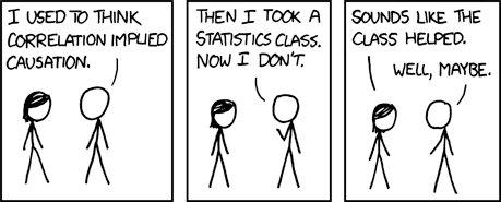 ¿Econo-ignorantes o algo peor?