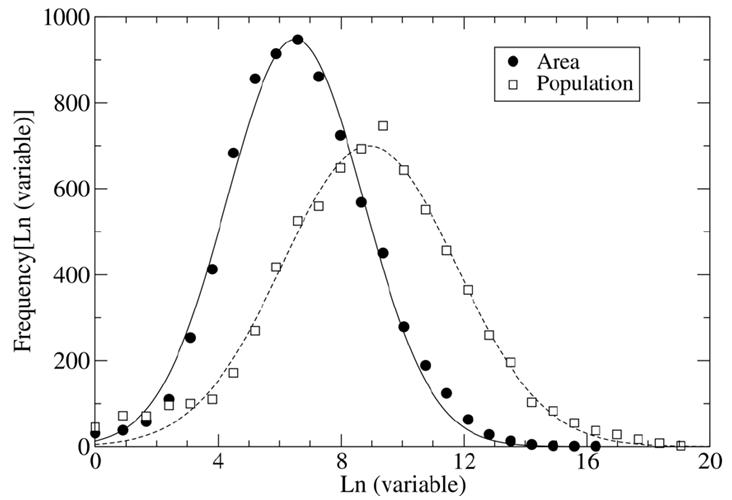 Lenguas, evolución, demografía y conflictos