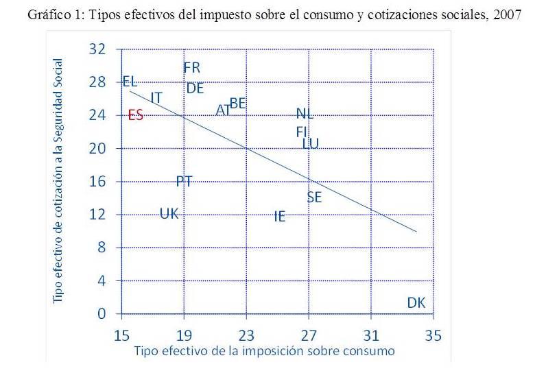 Devaluación fiscal: indicaciones, contraindicaciones y efectos secundarios