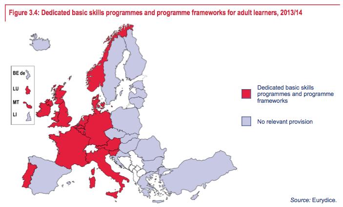 Eurydice_Basic_Skills_programmes