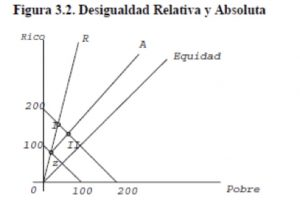 fig2_2