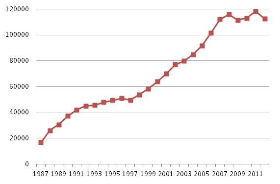 ¿Puede la situación económica explicar la incidencia del aborto en España?
