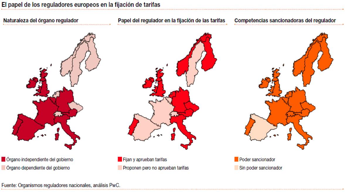 Mitos en el debate sobre el déficit de tarifa eléctrica
