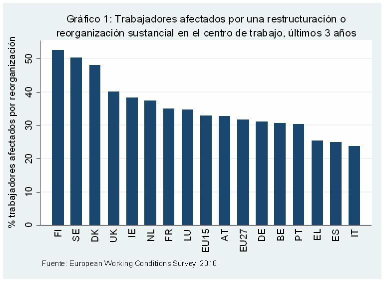 NeG Visual y Básico: Reorganización en los centros de trabajo durante la crisis