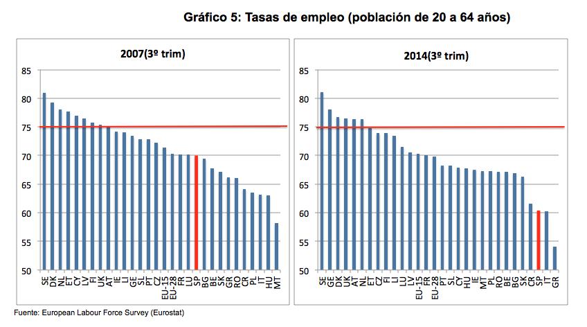 Grafico5_ER_2007_%22011