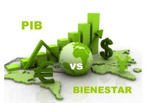 Más allá del PIB (Parte I)