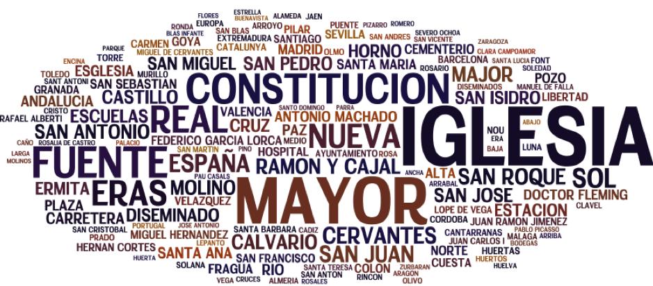 ¿Qué nos dicen los nombres de las calles y por qué es interesante para las ciencias sociales?