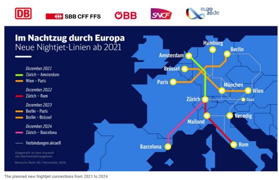 Trenes nocturnos en Europa: ¿una buena idea o un mal sueño?