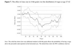 La reducción en un 7,7% de la ratio alumnos por clase podría compensar parte del impacto negativo de la COVID-19 en la educación: Maimónides nueve siglos después (II)