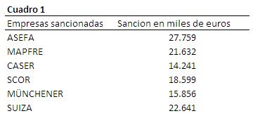 Santaló