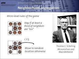 Recordando a Schelling y su modelo de segregación