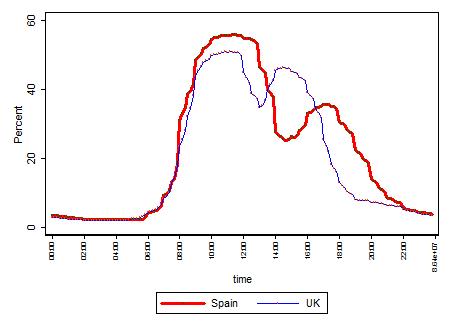 Spain_UK