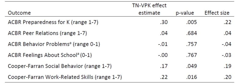 TNVPK 3
