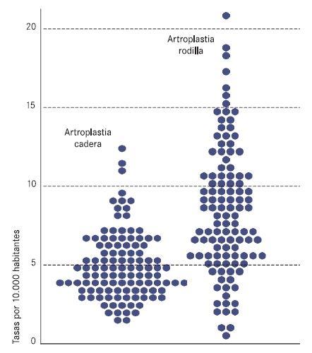 La desregulación de los aparatos y dispositivos médicos en Europa