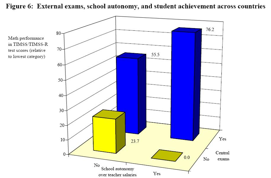 Análisis NeG de programas electorales: Educación