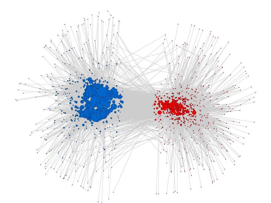 Conecta y vencerás: competición y cooperación entre redes.