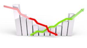 Política Macroprudencial y COVID-19: restringir la distribución de dividendos para mejorar la efectividad de la regulación de capital contracíclica