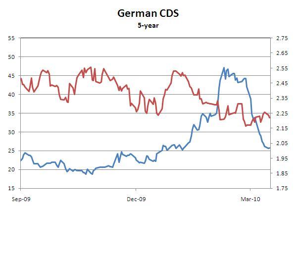 Los costes alemanes de la crisis Griega
