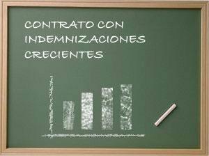 El contrato con indemnizaciones crecientes explicado a los niños