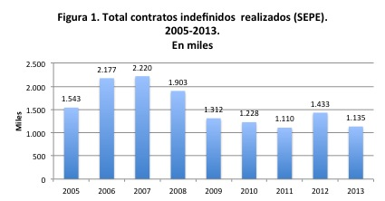 De tarifas planas, pesos muertos y agujeros en el sistema de pensiones
