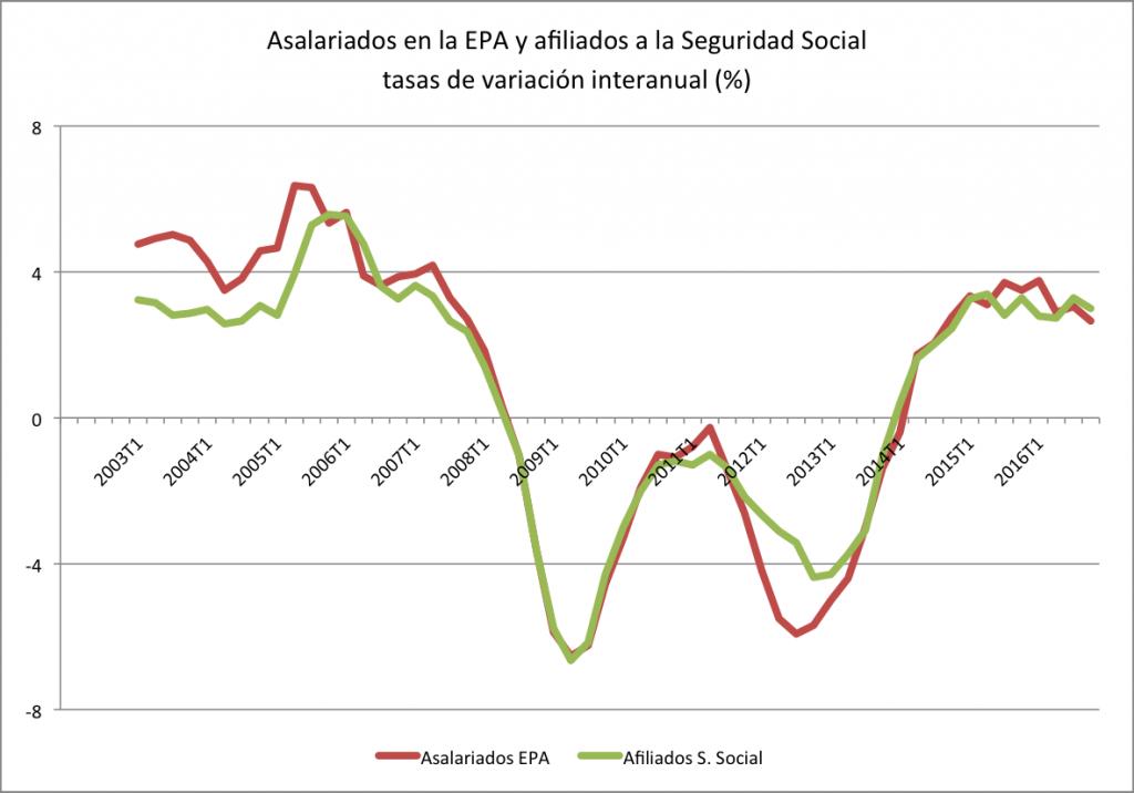 epa-afiliados
