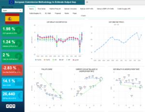 Parsimonia y transparencia – Una herramienta para el cálculo del Output Gap