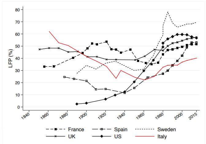 ¿Cuál es el secreto feminista español? El efecto Almodóvar y la reacción anticlerical.