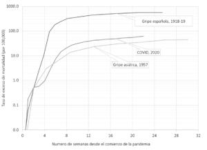 ¿Tienen efectos las pandemias en las elecciones? La gripe española del 1918 y las elecciones estadounidenses