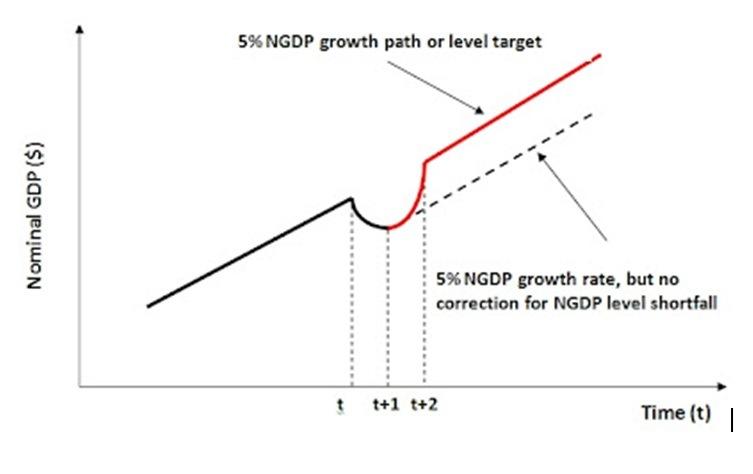 La política monetaria que viene