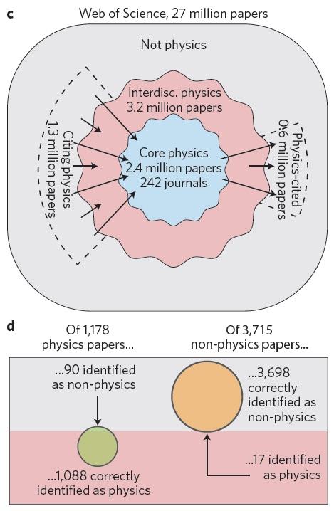 fisica de la fisica 1