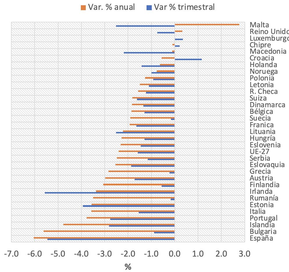 Mercado de trabajo: tormenta perfecta o confusión estadística