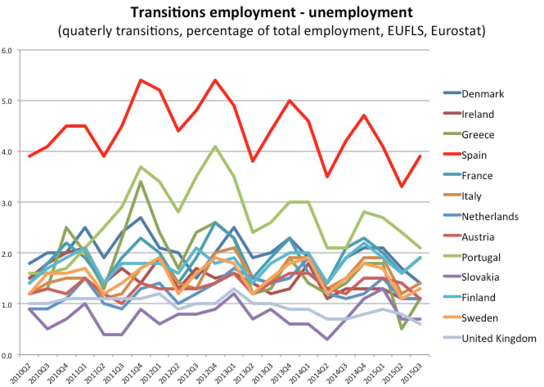 graf1_transition_E_U