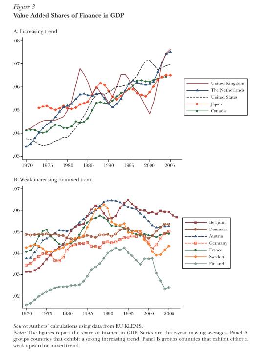 income-share-1970-2007