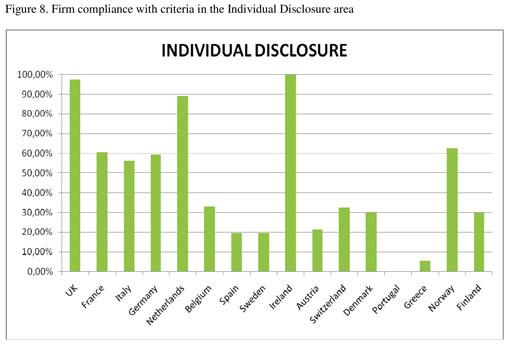 individual_disclosure