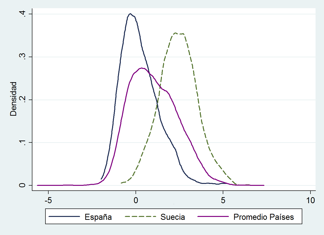 Las (deficientes) competencias en inglés de los alumnos españoles