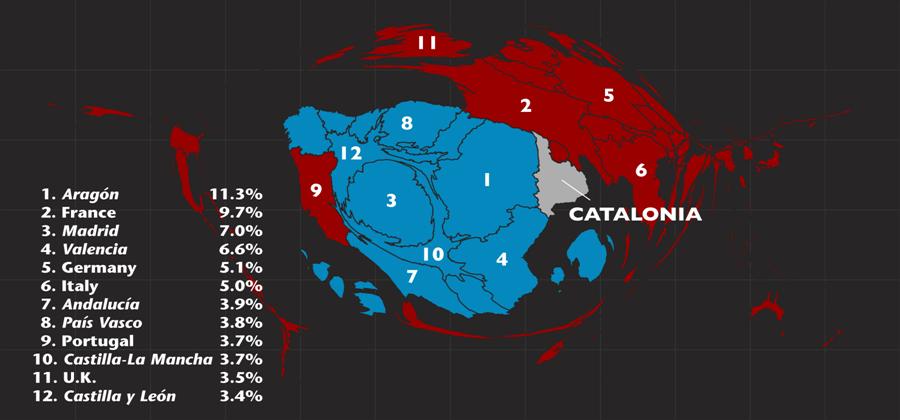 El coste comercial de la separación, por Pankaj Ghemawat