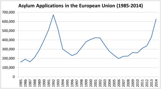 Mecanismos de asignación y mercados de cuotas de admisión para refugiados: una propuesta desde la economía