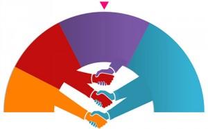 pactos-politicos-resultados-elecciones