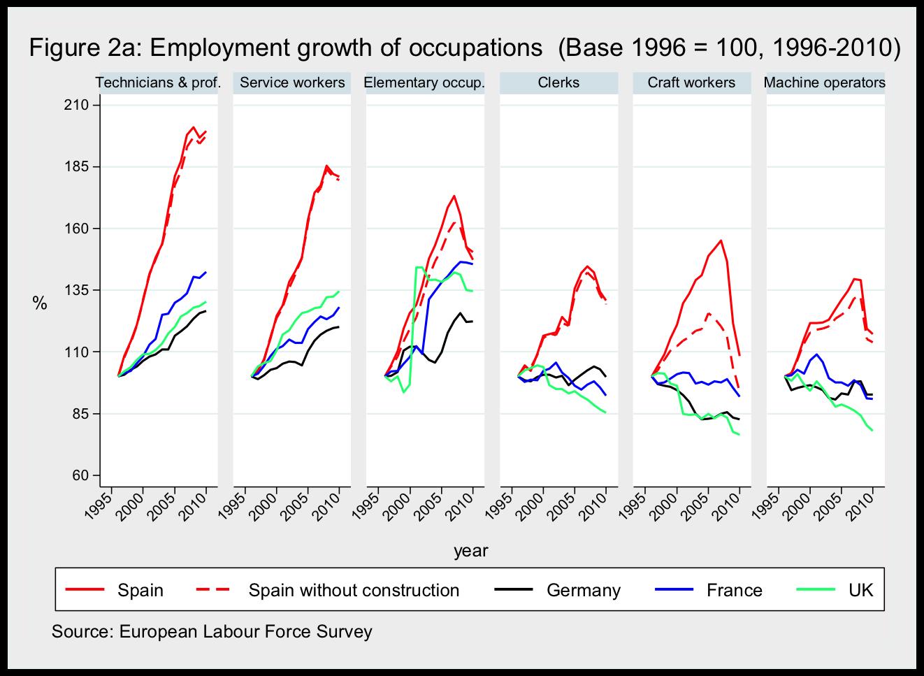 El futuro del empleo: ¿Preparados para la nueva era digital?