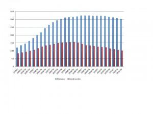 Sobre la reforma financiera: Más de lo mismo, pero en la dirección adecuada