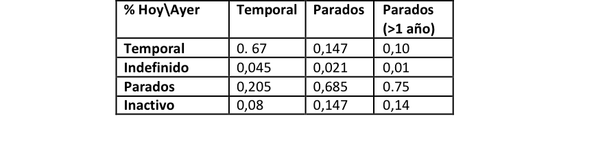 tabladef