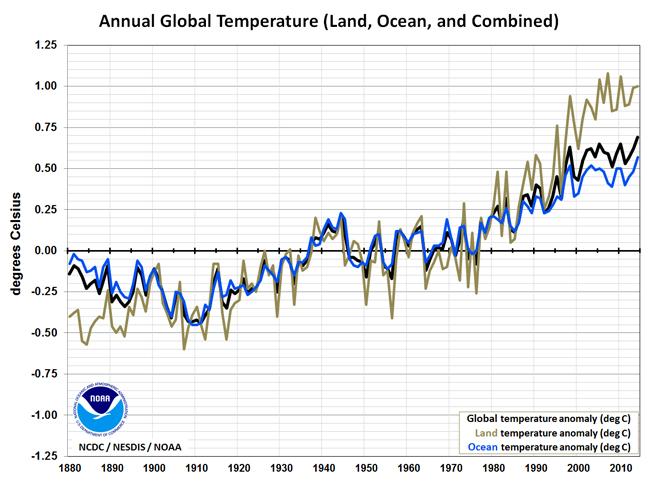 temperatura-global-planeta